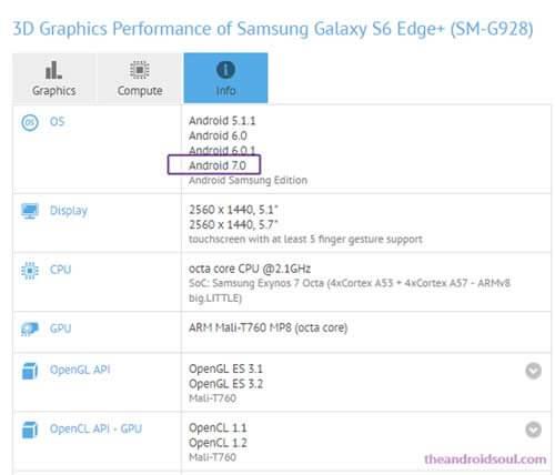 Samsung galax6 s6 egde plus
