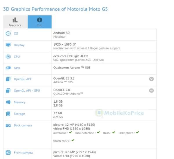 Moto G5 GFXBench