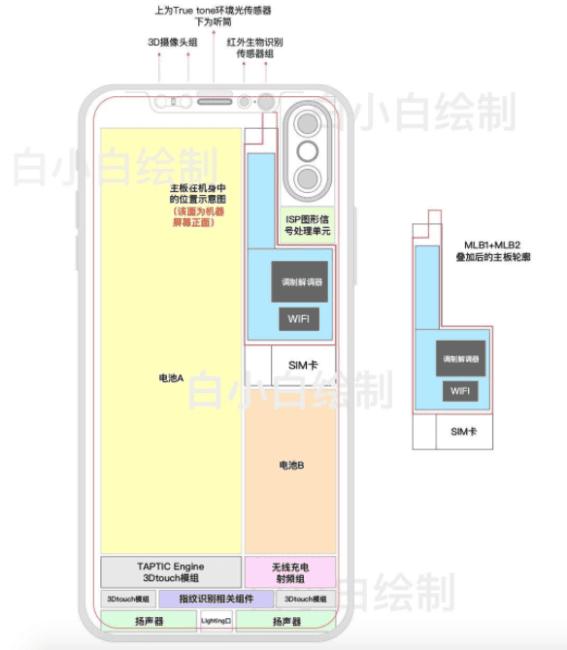 iphone 8 new specs 01