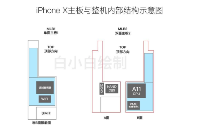 iphone 8 new specs 02