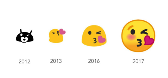 Evolution of emoji