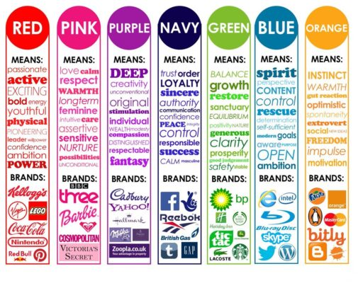 Color Representation and Brand Examples