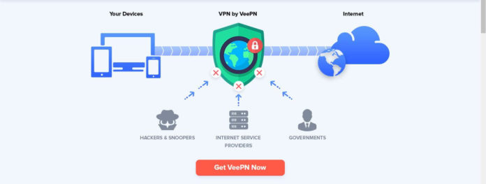 VeePN-review